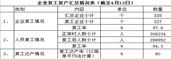 2020年1-3月中国内燃机市场运行分析报告 行业动态 第5张