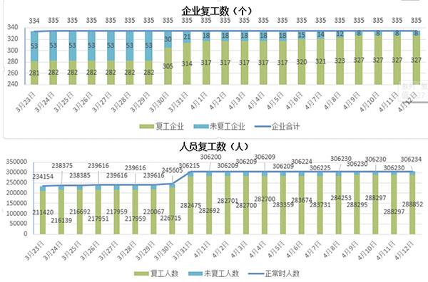 2020年1-3月中国内燃机市场运行分析报告 行业动态 第6张