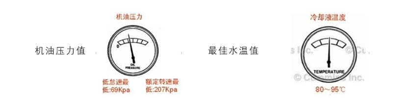 康明斯柴油发动机保养手册【1】 知识库 第2张