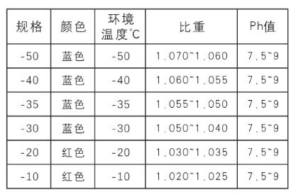 康明斯柴油发动机保养手册【1】 知识库 第3张