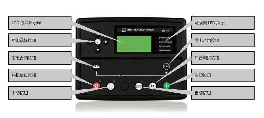 英国深海DSE8610 并机控制系统简介 知识库